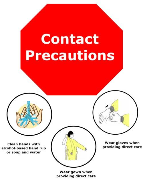 Precaution of Medication