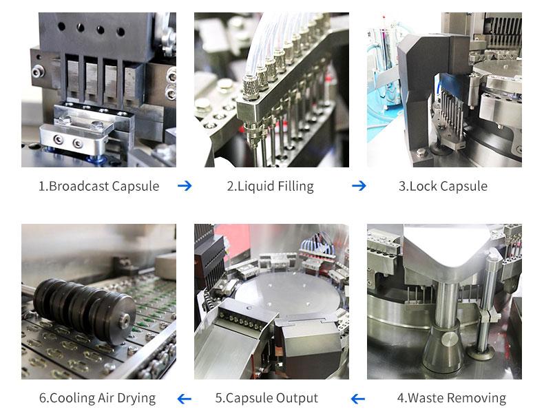 capsule liquid filling machine working process