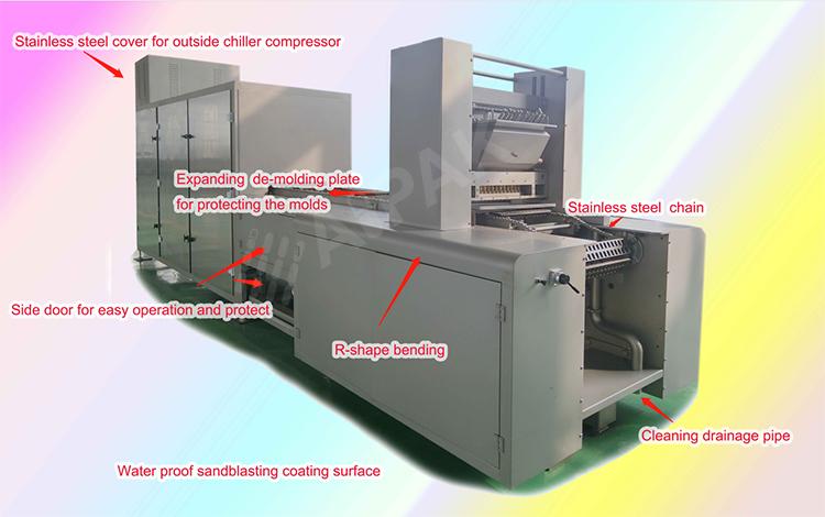 Parts of Gummy Making Machine